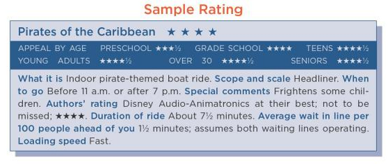Ultimate Walt Disney World Guide Sample Rating